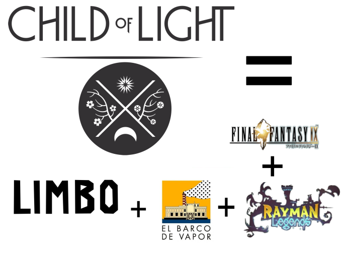 Child of light short review visual